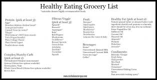 free healthy grocery list printable