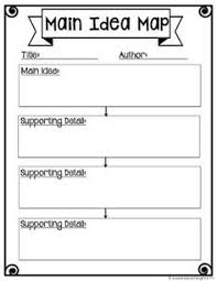idea organizer main idea graphic organizer for students on tpt thank you i
