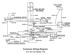 cushman titan 48 volt wiring diagram wiring diagram and
