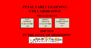 petal primary overview