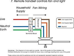 trailer tail light wiring diagram mazda b3000 trailer wiring