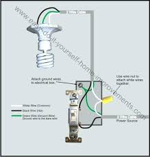 installing low voltage outdoor lighting landscape lighting wiring low voltage outdoor lighting wiring