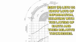 Earths Interior Diagram Day 105 Giftionary Density And Earth U0027s Layers Mr Gruszka U0027s