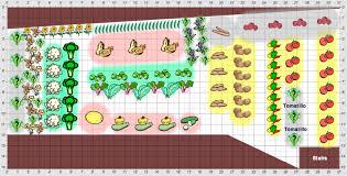 planning the vegetable garden one green generation