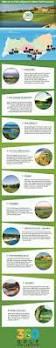 best 25 best golf courses ideas on pinterest augusta golf