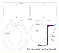 tom banwell u2014leather and resin projects steampunk leather top hat