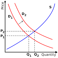 financial economics wikipedia
