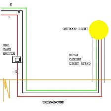 lovely wiring outside light gallery electrical circuit diagram