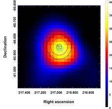 hess j1427 608 an unusual hard unbroken γ ray spectrum in a