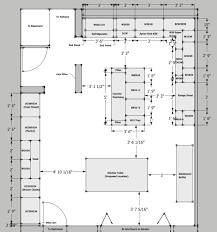 remarkable kitchen layout ideas pics ideas surripui net