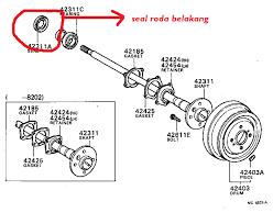 Kas Rem Mobil Belakang penyebab rembesan oli di roda belakang mobil