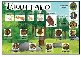 the gruffalo word mat pdf term 3 literacy pinterest the