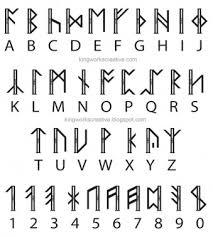 viking writing template the of runes runes 101 runes in history rune sounds p