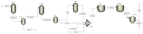 Air Fluidized Bed Energies Free Full Text An Experimental And Numerical