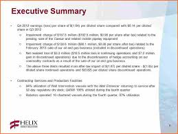 business summary template executive summary template example
