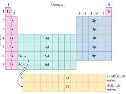 Diamond Periodic Table Happy Monday Chemistry Ppt Download