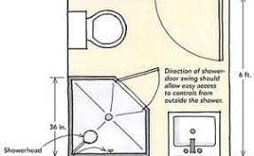 Small Bathroom Design Plans Small Bathroom Floorplans Perfect On Bathroom And Small Floor