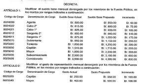 tabla de salarios en costa rica 2016 gobierno de panamá formaliza aumento de salario para todos los