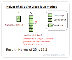 doubling and halving homework sheets