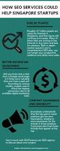 viral brand offers premium goggles the 25 best search engines names ideas on pinterest new search