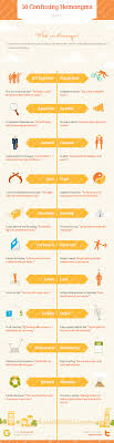 same words different meanings 10 confusing homonyms part i infographic grammar newsletter