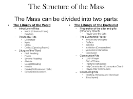 the liturgy of the church ppt