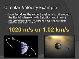 In order to stay in a closed orbit an object has to be within a