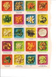 best 25 baby finger foods ideas on finger foods for