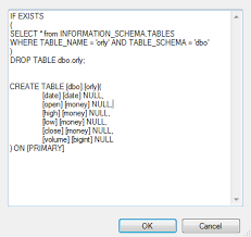 T Sql Drop Table If Exists Using Sql Server Data Analysis For Stock Trading Strategies