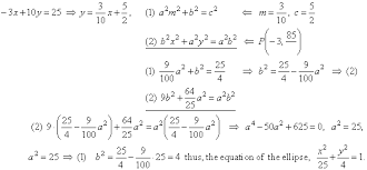 tangents to ellipse from point outside ellipse tangency condition