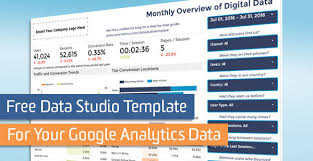website traffic report template free data studio template for your analytics data