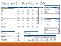 financial model sample format cement company