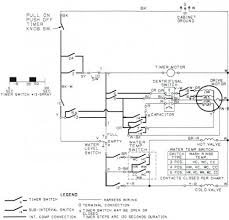 diagrams 1000962 kitchenaid washing machine wiring diagram u2013 how