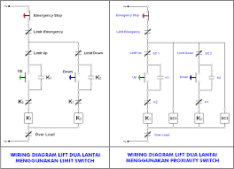 28 wiring diagram panel ats amf ats panel wiring diagram