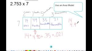 multiplying decimals using an area model youtube