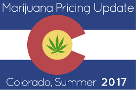 Colorado joint travel regulations images Marijuana prices in denver and colorado spring 2016 update png