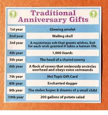 2nd anniversary traditional gift 25 best memes about anniversary gifts anniversary gifts memes