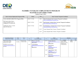 florida veterans employment program master staff directory