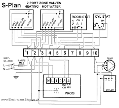 s plan zone central heating wiring diagram electrician