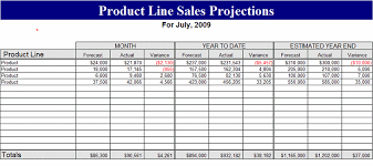 download price line sales projections