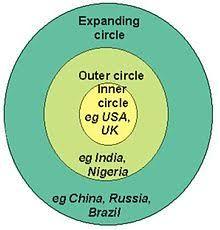 english language wikipedia