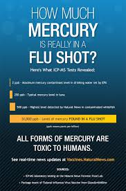Flu Shot Meme - flu shot contains the same amount of mercury found in 200 pieces of