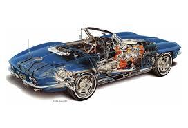 66 corvette stingray 1966 corvette stingray convertible poster