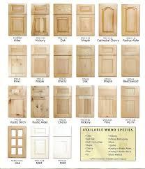 kitchen cabinet styles door styles625 x 725 337 kb jpeg