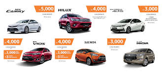 cars toyota 2017 archives for toyota my best car dealer every day discount