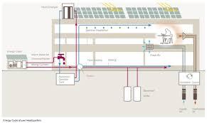 new homemade basement ventilation system room design decor