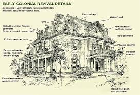 trademark features of colonial revival style old houses