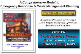 the empower u program ale alc model approach