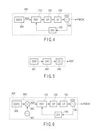 patent us20100073222 fmwc signal generator and radar apparatus