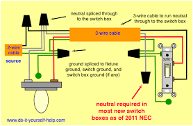 wiring a lamp synthesizing